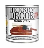 Hickson Decor Browns